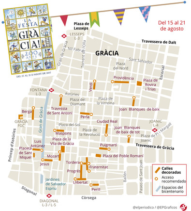 La guía definitiva para recorrer las fiestas de Gràcia
