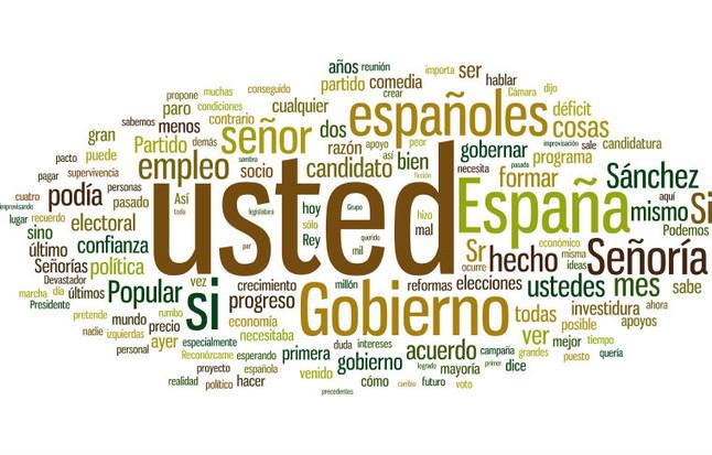 Las palabras más utilizadas por Mariano Rajoy en su discurso.