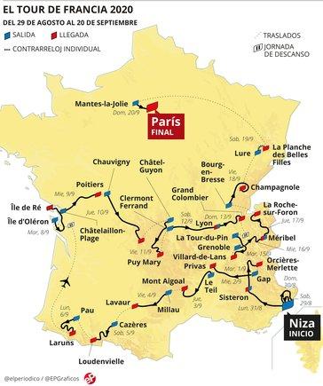 Un Tour de França 100 per 100 francès