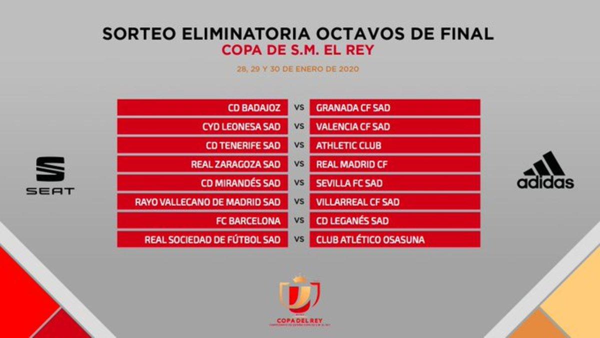 Sorteo de octavos de la Copa del Rey 2019 - 2020: Resultado y horarios de los partidos
