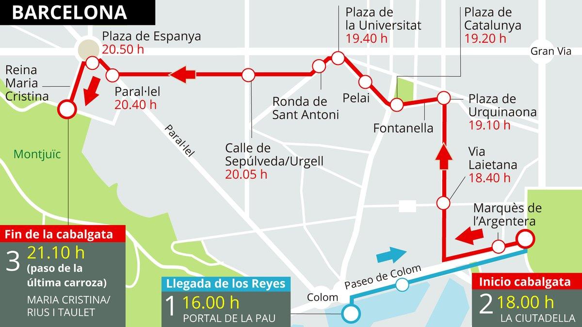 Cabalgatas de los Reyes Magos en los barrios de Barcelona 2020 (recorrido y horarios)