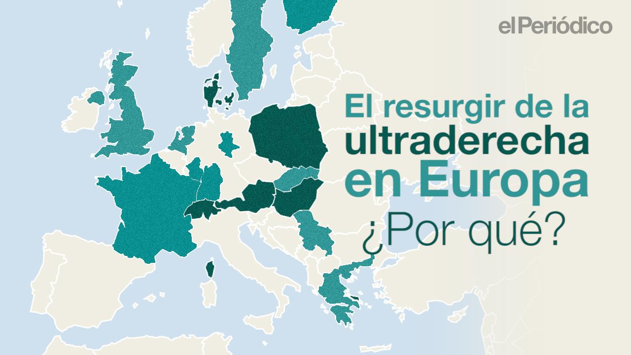 El ressorgiment de la ultradreta a Europa.