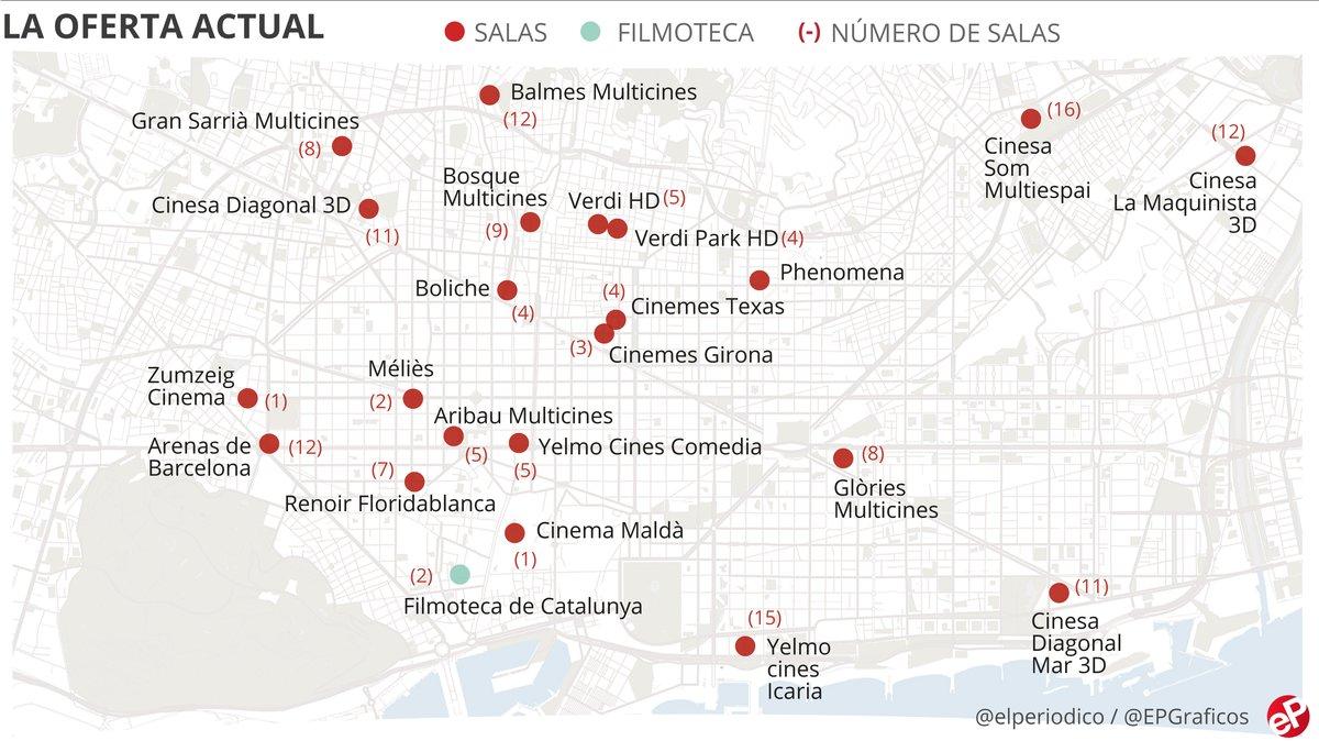 Mapa Interactiu De Tots Els Cines Que Hi Havia A Barcelona El 1980