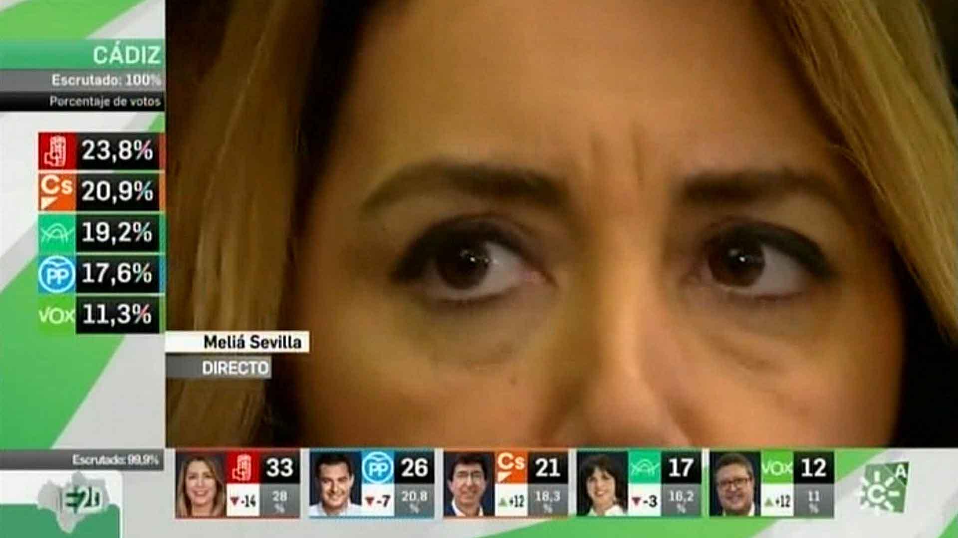 Susana Díaz, tras el descalabro (Canal Sur).