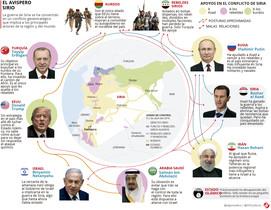Siria entra en una guerra distinta