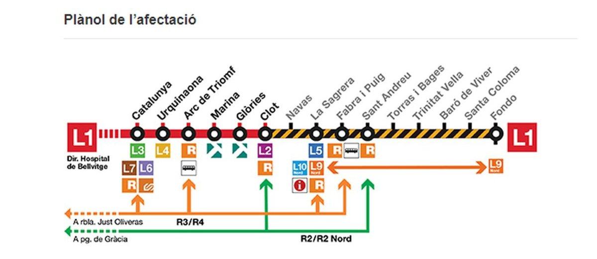 Afectaciones en nueve estaciones de la L-1.