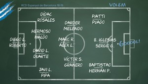La plantilla del Espanyol 18-19.