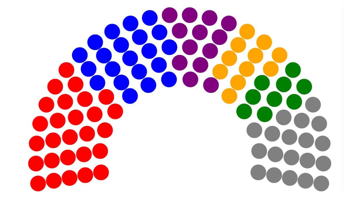 Así están las encuestas de las elecciones generales de noviembre 2019