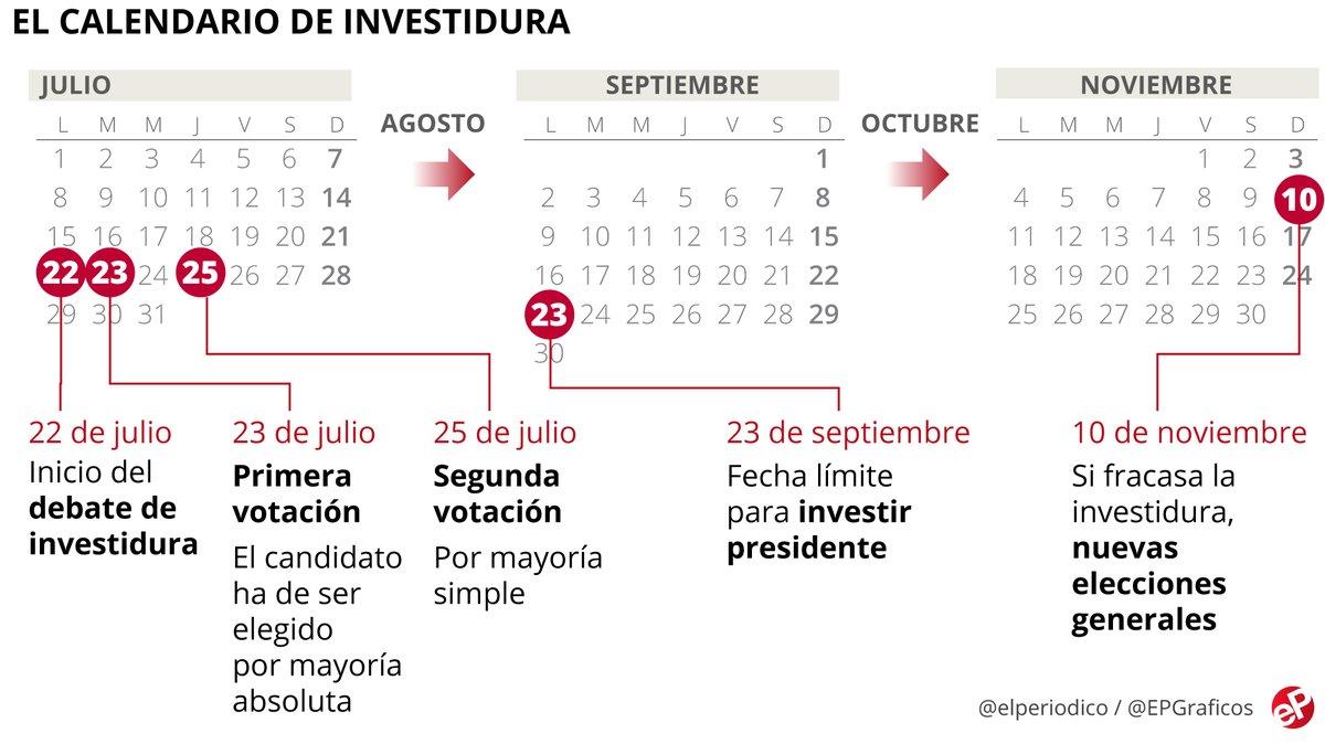 Julio Calendario.Cuando Es La Investidura De Pedro Sanchez Calendario Y Fechas Clave