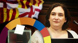 La encuesta de EL PERIÓDICO sobre las elecciones en Barcelona, en abierto y al completo