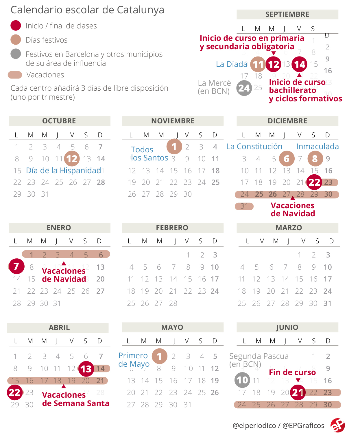 Calendario 2019 Por Semanas.Calendario Escolar De Catalunya 2018 2019