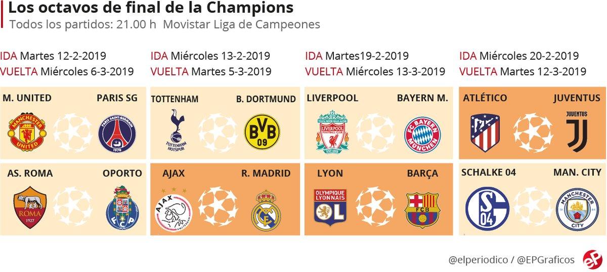 Barça i Madrid somriuen en el sorteig de la Champions