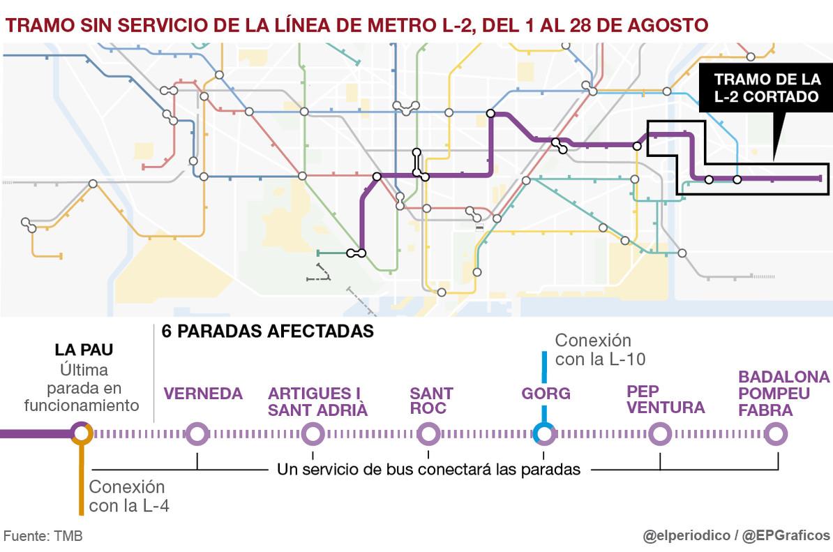 La Línea 2 restablece este lunes el servicio entre Paral.lel y Universitat