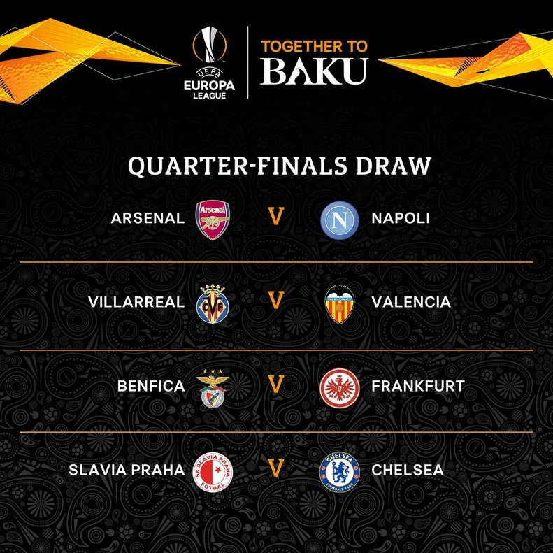 Villarreal - Valencia, en la Liga Europa