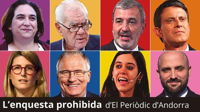 L'enquesta prohibida de les eleccions municipals a Barcelona: segon sondeig