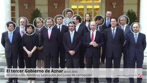 El 'via crucis' judicial del aznarismo