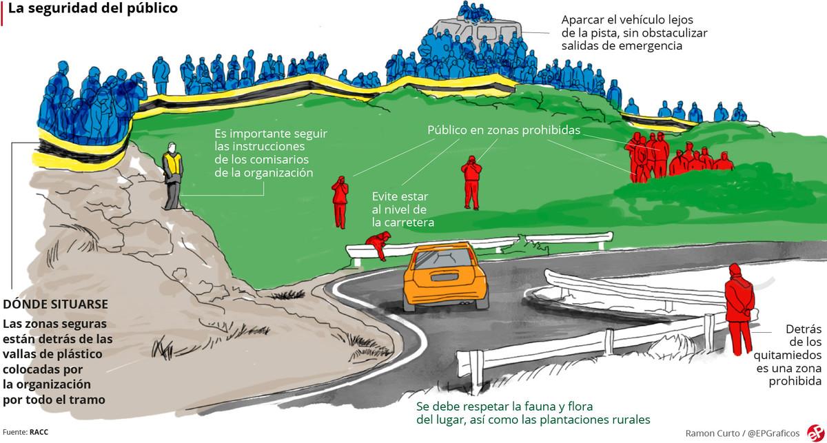 El RACC llama a la prudencia en el Rally Catalunya