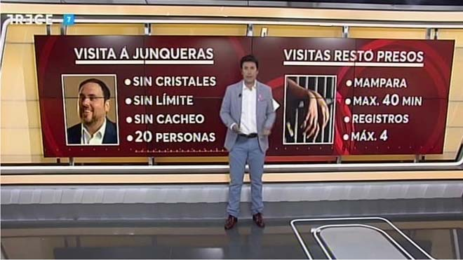 Cuadro comparativo según 13TV.