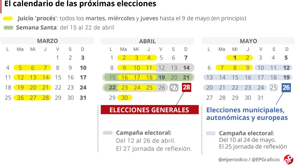 ¿Cuándo son las elecciones generales 2019? Calendario y fechas clave