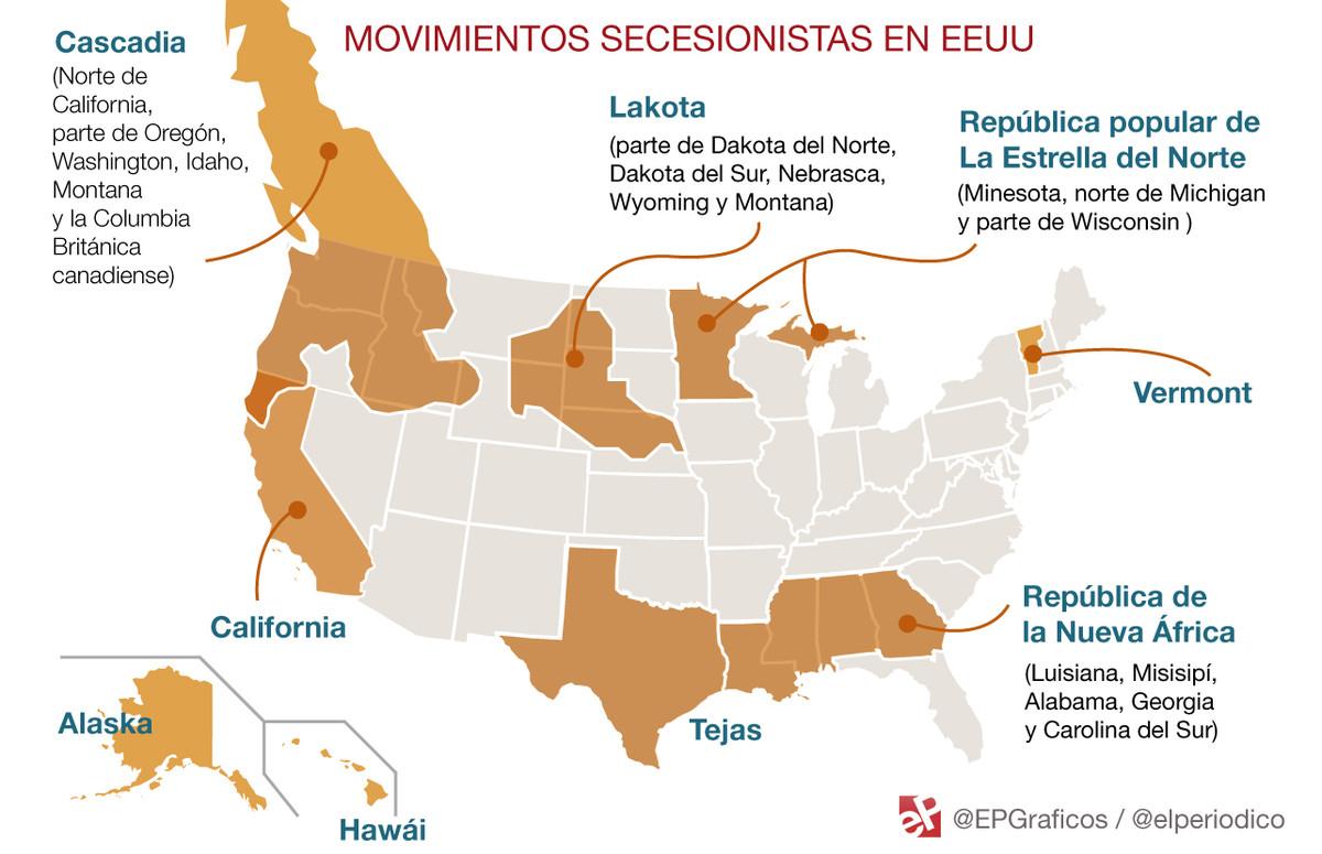 Movimientos secesionistas en EEUU.