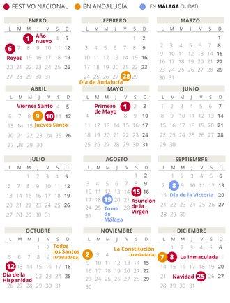Calendari laboral de Màlaga del 2020 (amb tots els dies festius)