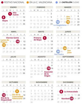 Calendario laboral de Castellón del 2020.