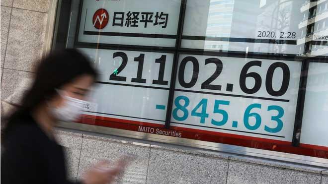 El Nikkei de la Bolsa de Tokio cierra con una caída del 3,67%.