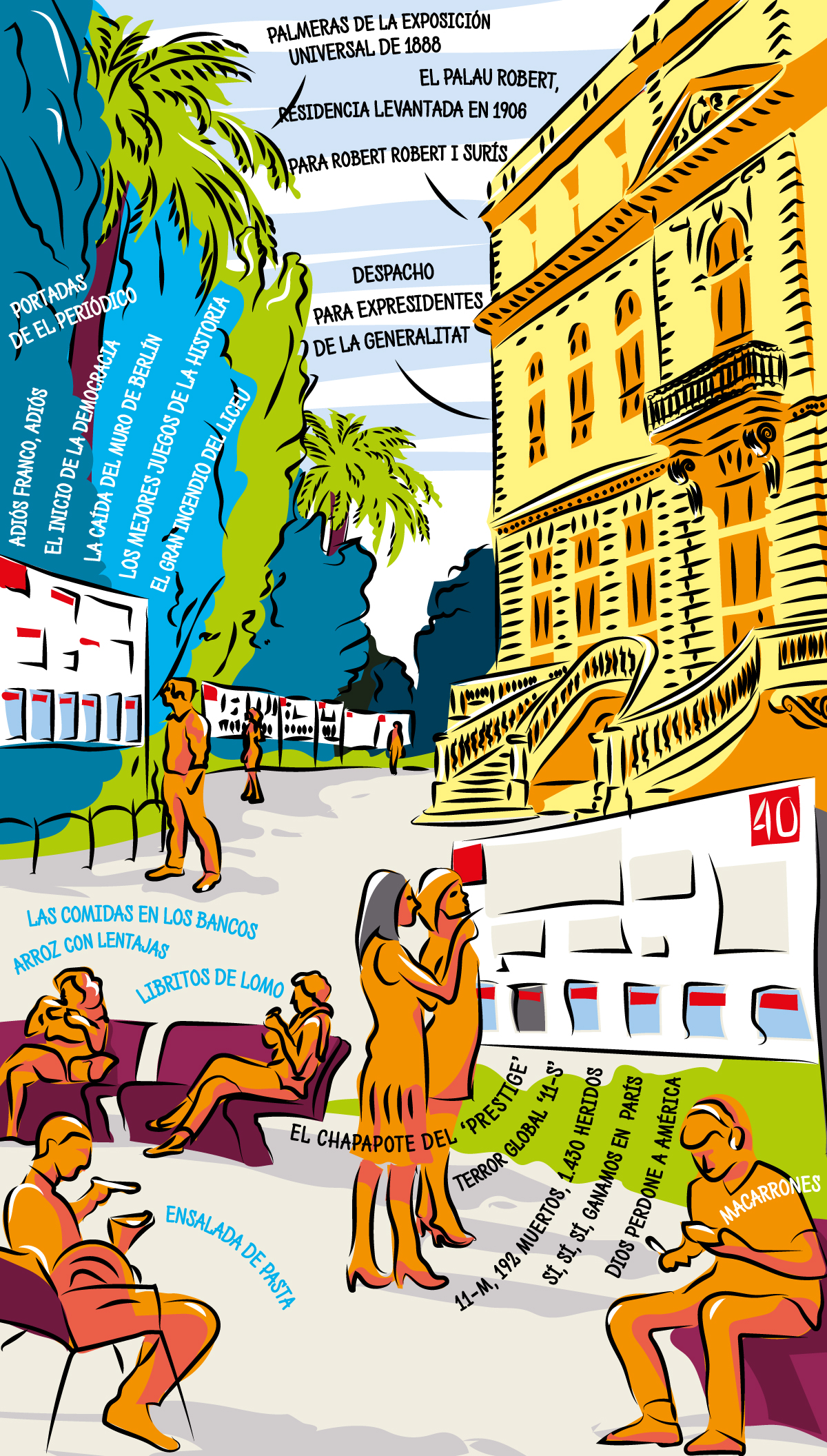 Palau Robert: ensaladas del día y 40 años de noticias
