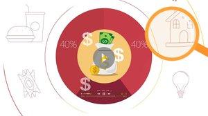 Estrategia financiera para aprender a gestionar los gastos mensuales con la ayuda de Cofidis.