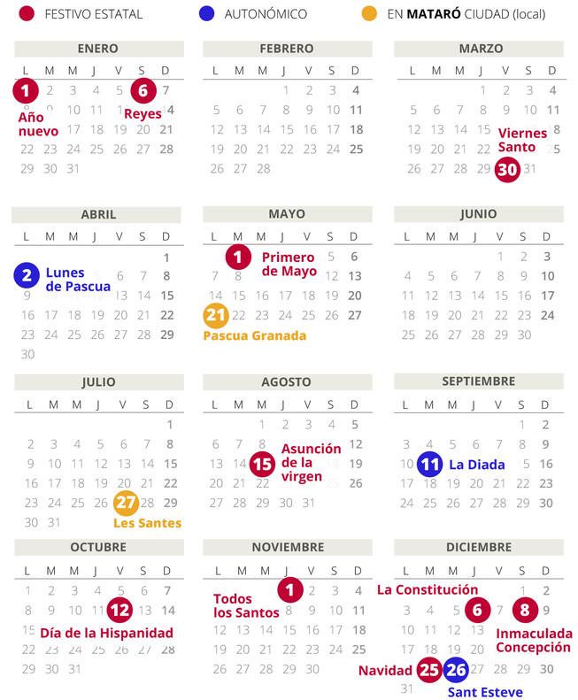 Calendario laboral de Mataró del 2018.