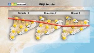 Previsión del Meteocat de temperaturas para los próximos días en Catalunya.