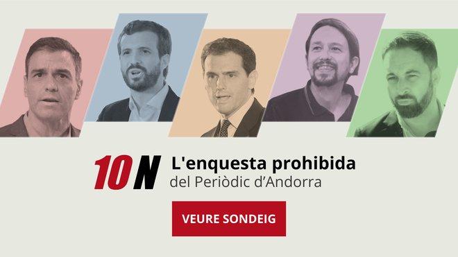 Sondeo Andorra