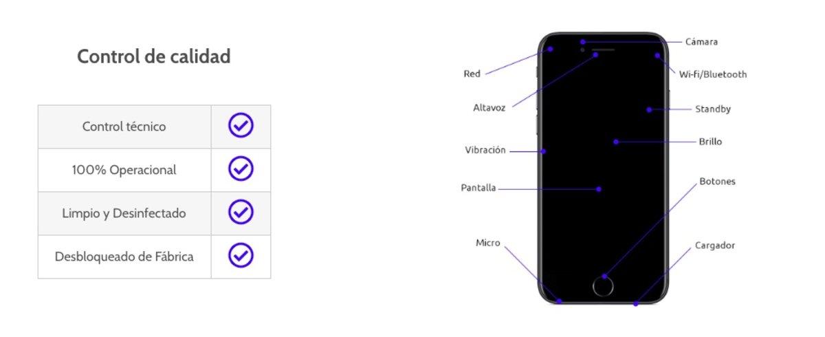Controles de calidad en un iPhone reacondicionado.