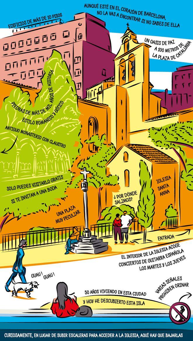 Santa Anna: una iglesia desconocida en el centro de la ciudad