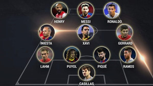 Once ideal de la UEFA en el siglo XXI.