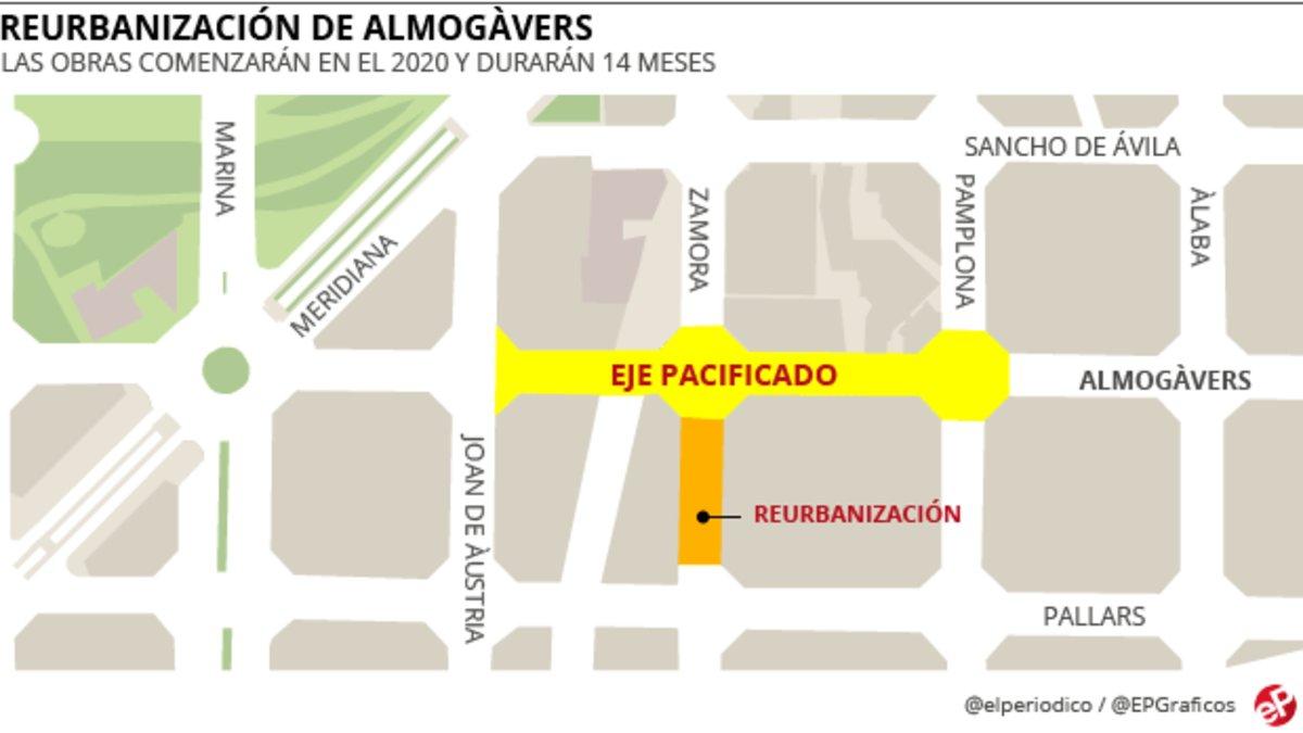 Mapa con los tramos afectados por la reurbanización de Almogàvers y Zamora