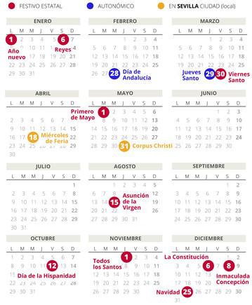 Calendario laboral de Sevilla del 2018.