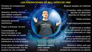 Las predicciones de Bill Gates.