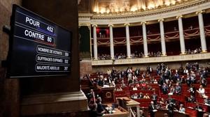 Resultado de la votación en la Asamblea francesa.