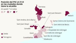 Mapa lucha PSC-Ciutadans