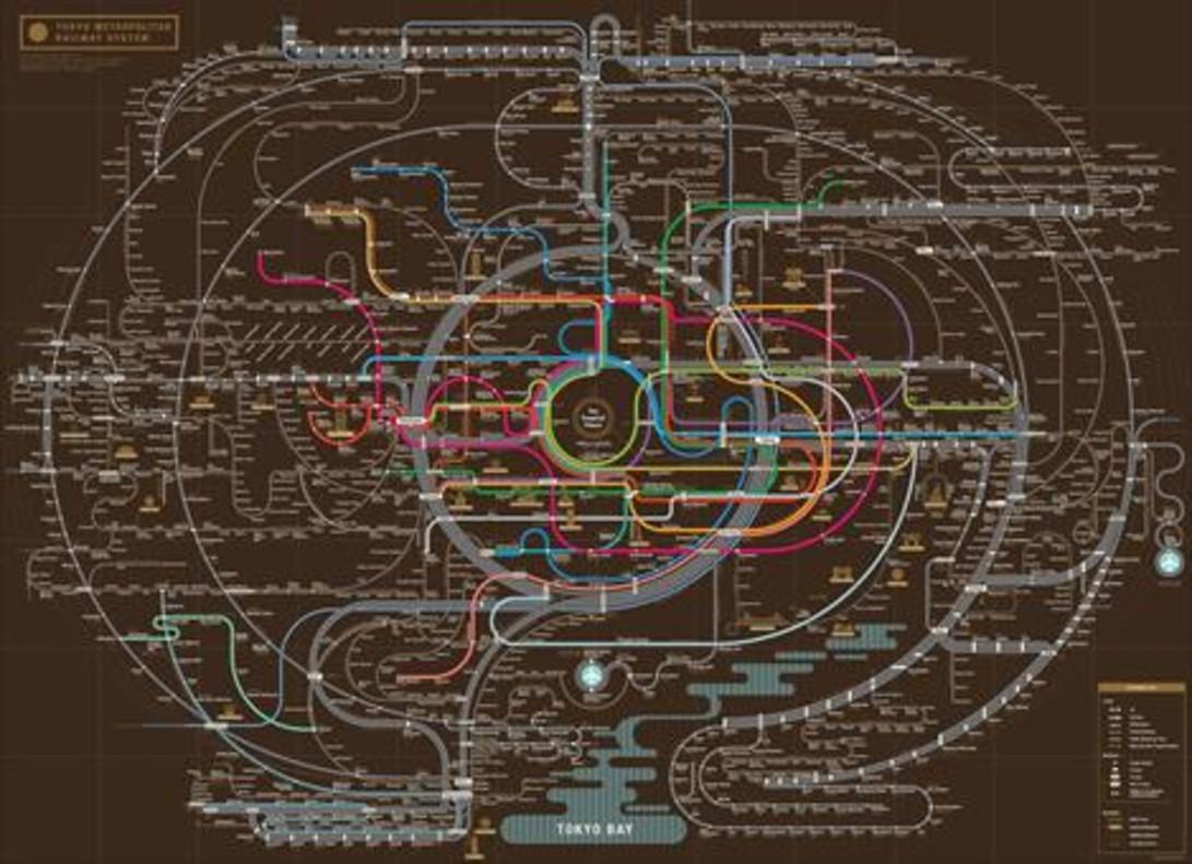 El plano del metro de Tokio.