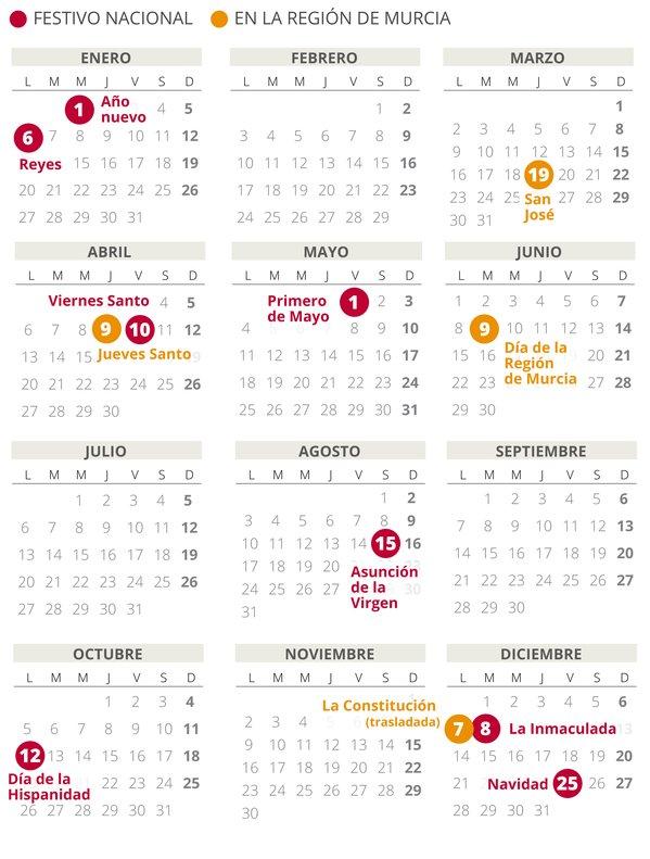 Calendario laboral de la Región de Murcia del 2020.