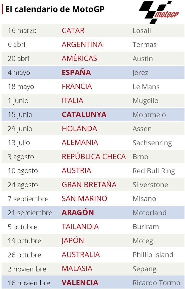 Calendario mundial de motociclismo 2018