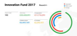 Google aposta per Zeta per innovar en la informació hiperlocal