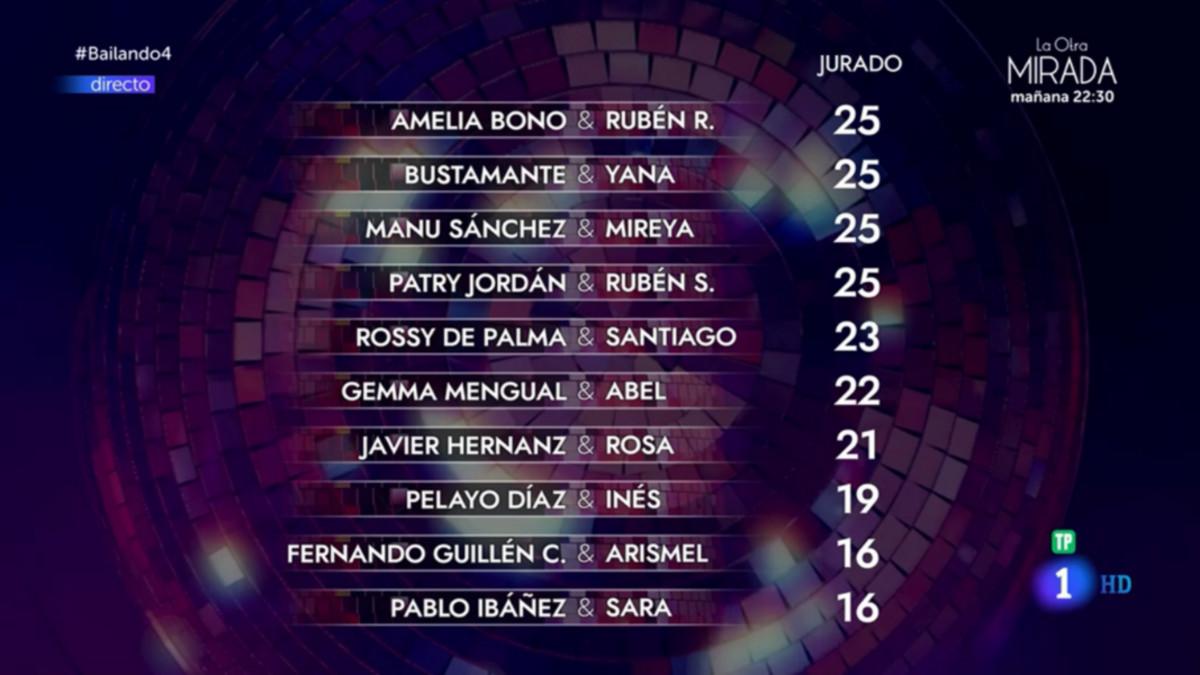 'Bailando con las estrellas' | David Bustamante, Amelia Bono, Manu Sánchez y Patry Jordán brillan en una noche con mucha evolución