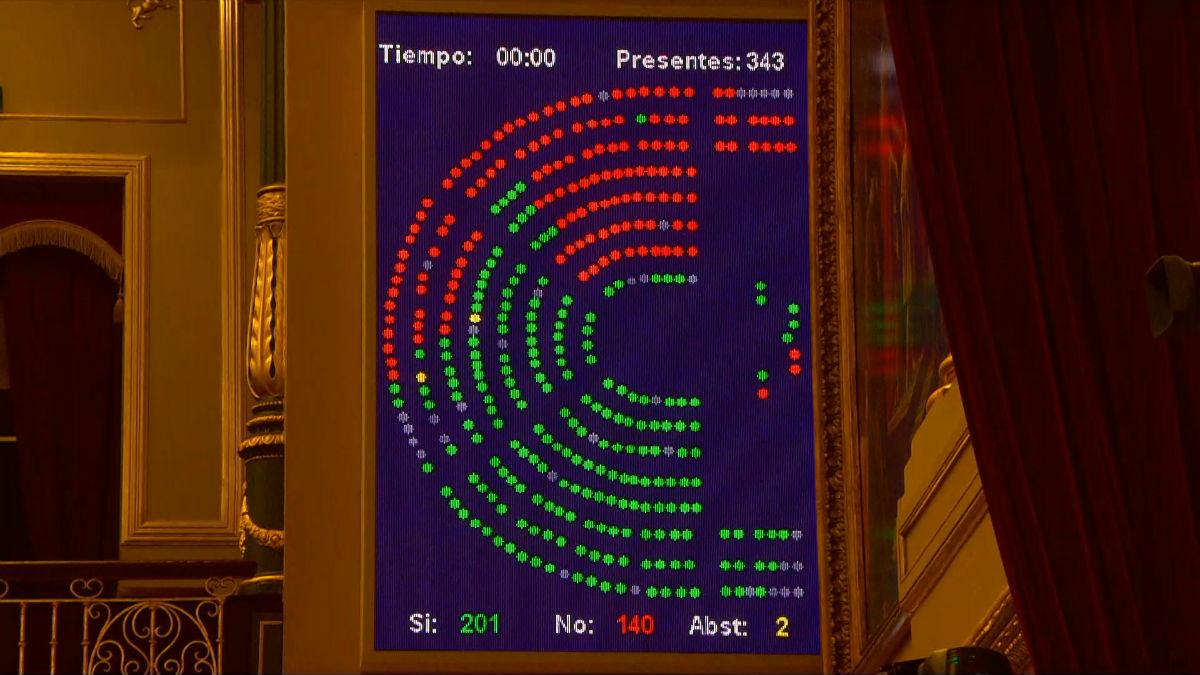 Resultado de la votación en el Congreso.