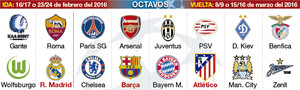 El Barça se enfrentará al Arsenal en octavos de la Champions, en directo