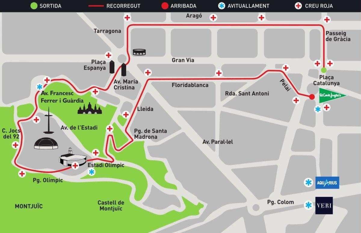 Afectaciones de tráfico en Barcelona este domingo por la Cursa de El Corte Inglés 2019