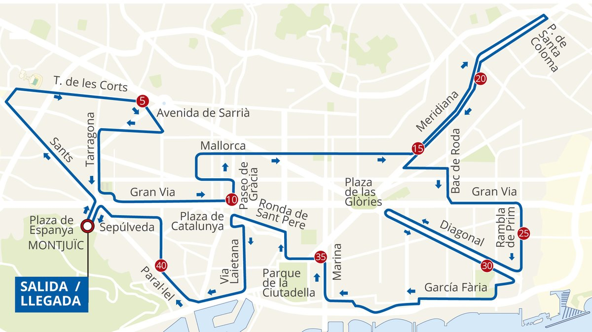 Maraton Barcelona 2019 Recorrido Trafico Y Transporte Publico