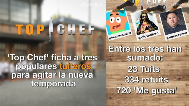 Los mejores tuits sobre el estreno de 'Top chef'